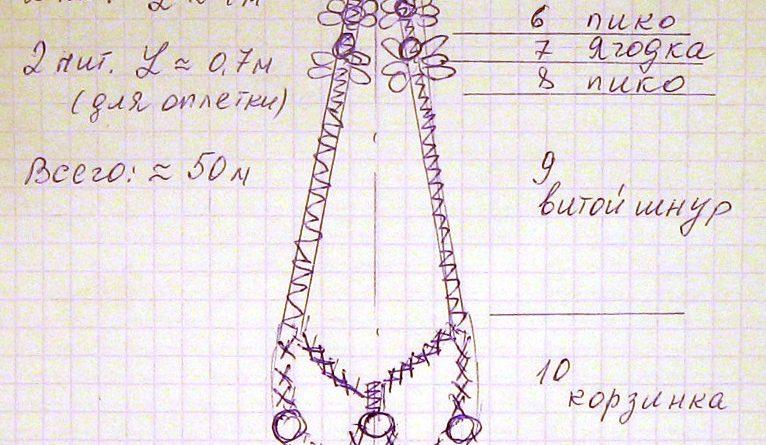 Схема плетения кашпо