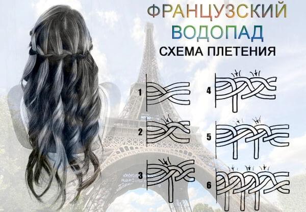 плетение простых косичек для