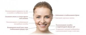 фото лимфодренажный массаж лица