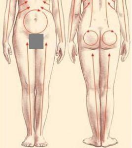 схема вакуумного массажа фото