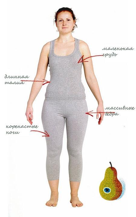 Похудеть в ногах упражнения