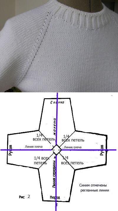 пошаговая инструкция вязания реглана снизу круговыми спицами
