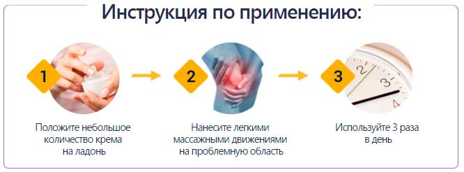 Инструкция по применению Артропанта фото