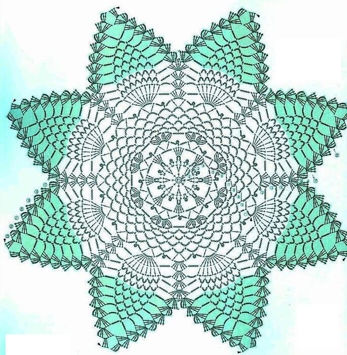 Фото схемы для вязания подсолнухов