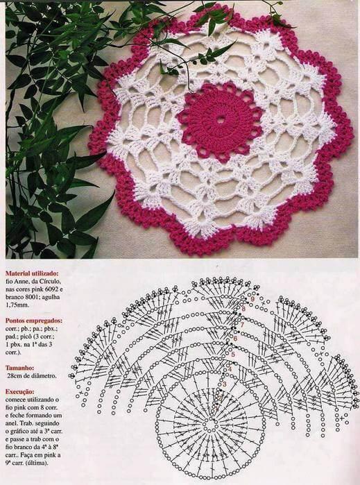 Вязание салфеток с подробным