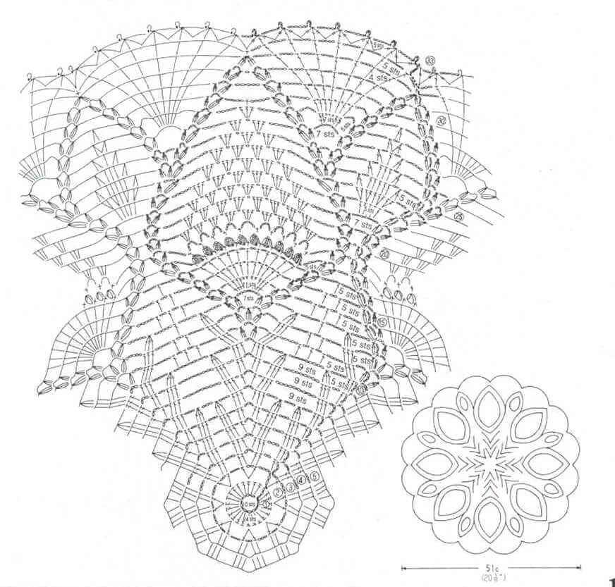 Фото схема для вязания подсолнуха крючком