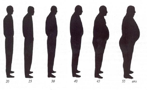 Фото смены внешности мужчин при мужской климаксе
