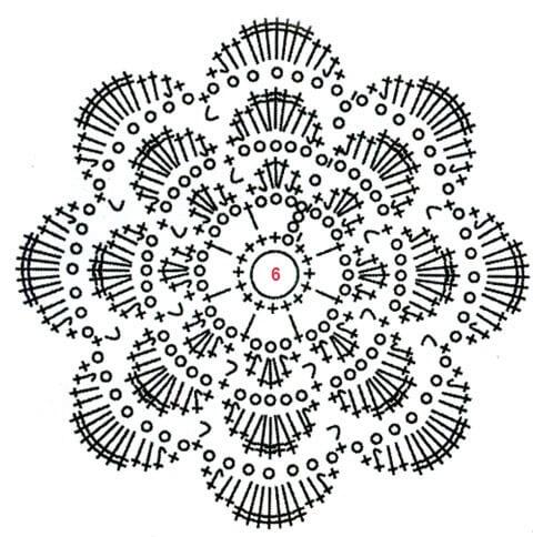 Фото схемы крючком для вязания цветов