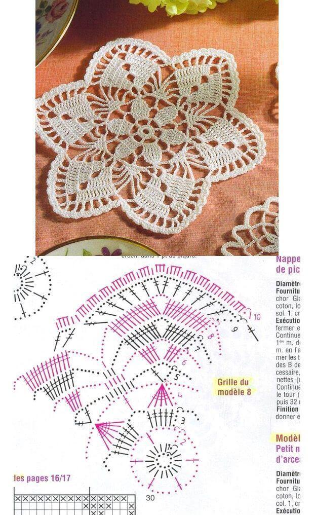 Схема для вязание салфетки крючком маленькие