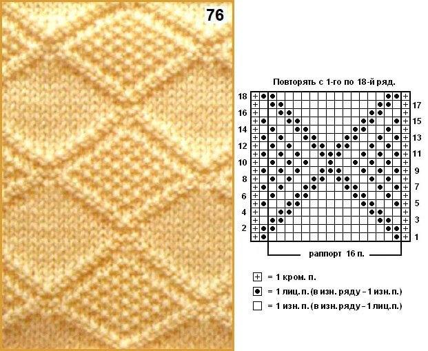 Изнаночно рисунок вязание спицами схема