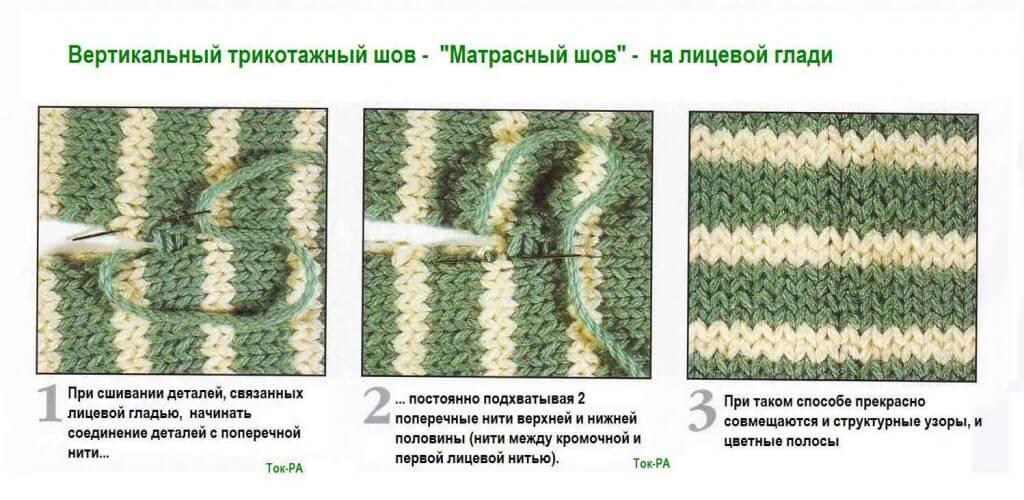 Фото техника матрацного шва