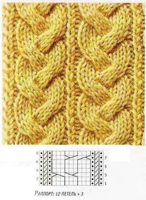 Фото примерный узор дл вязания пальто спицами