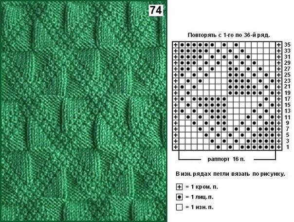 Фото схема фактурного узора для вязания спицами