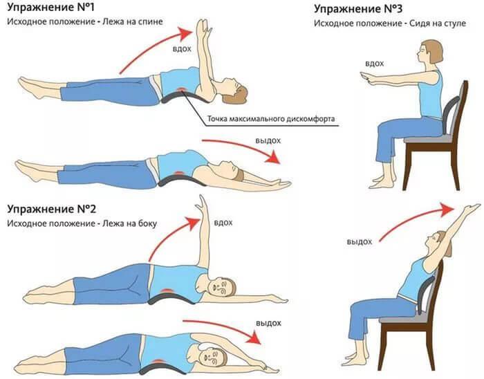 Фото простые упражнения для снятия болевого синдрома при остеохондрозе поясничного отдела