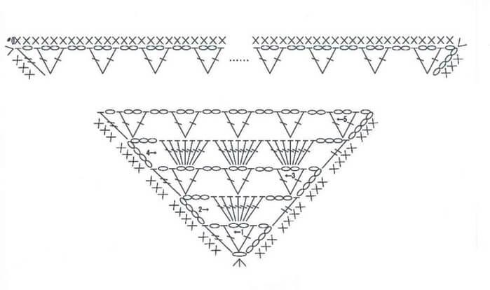 Фото схема вязанной шали крючком для начинающих