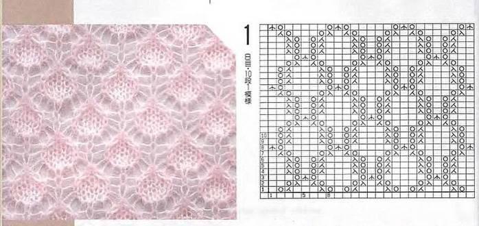 Фото ажурный узор спицами для вязания спицами