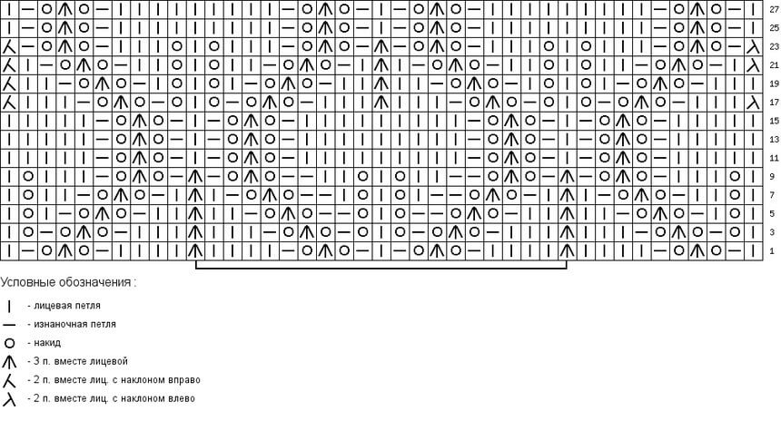 Фото схема узора спицами для палантина Листочки