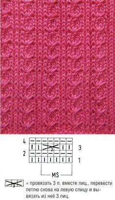 Фото узор для вязания планки
