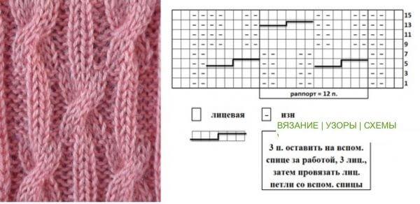 Фото узор для вязания спицами