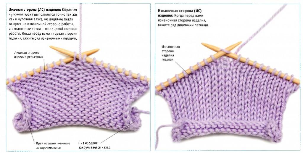 Фото схема вязания платочного узора