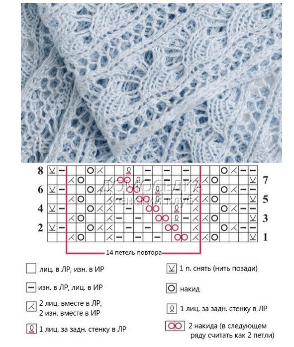Фото схемы вязания палантина спицами