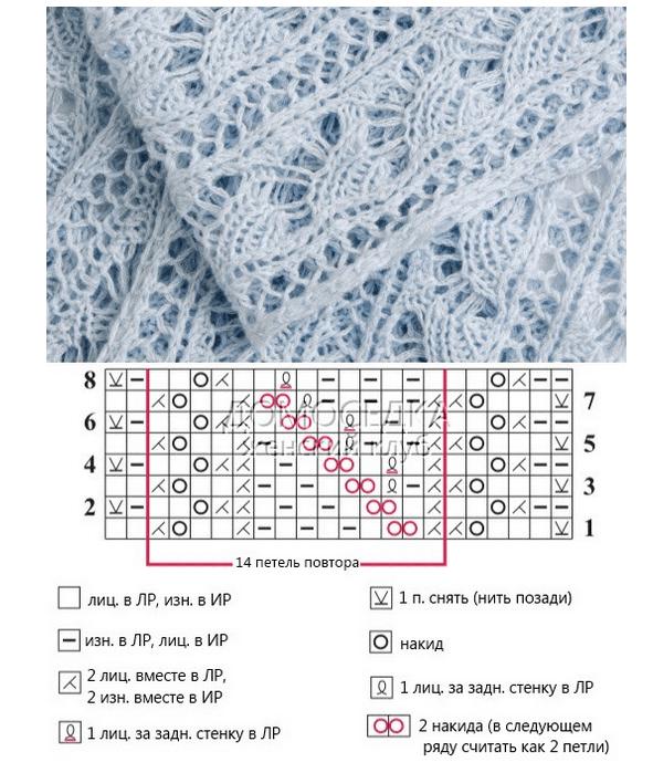 Спицами схема вязания ажурный узор для шарфа