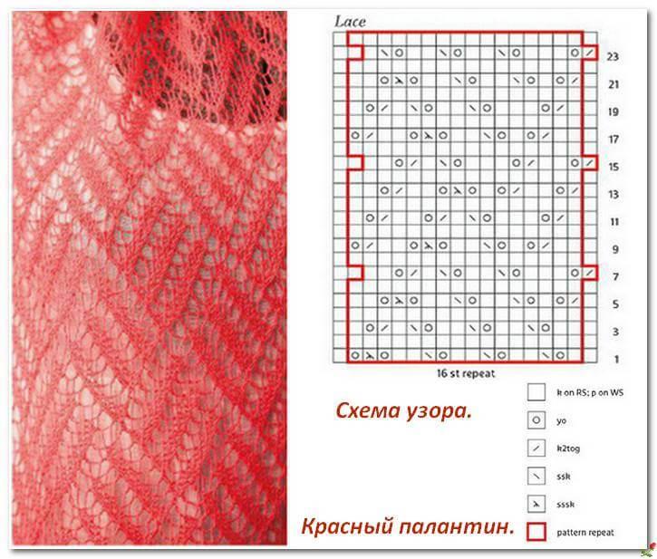 Узор вязания ажурного шарфа спицами