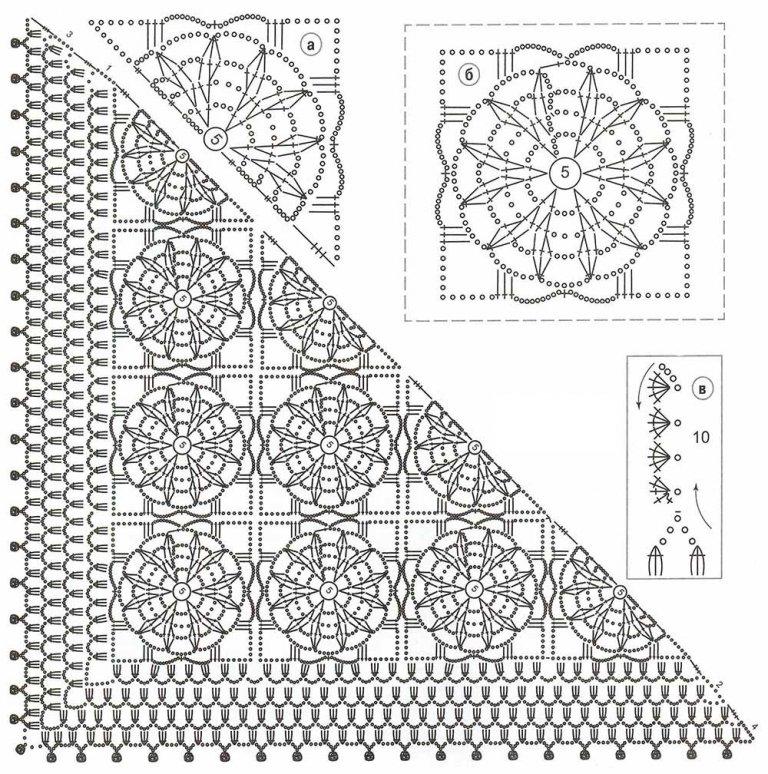 Вязание квадратов для шали крючком 223