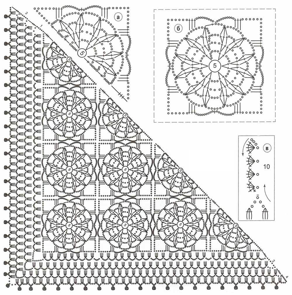 схемы вязания шалей спицами бесплатно с описанием