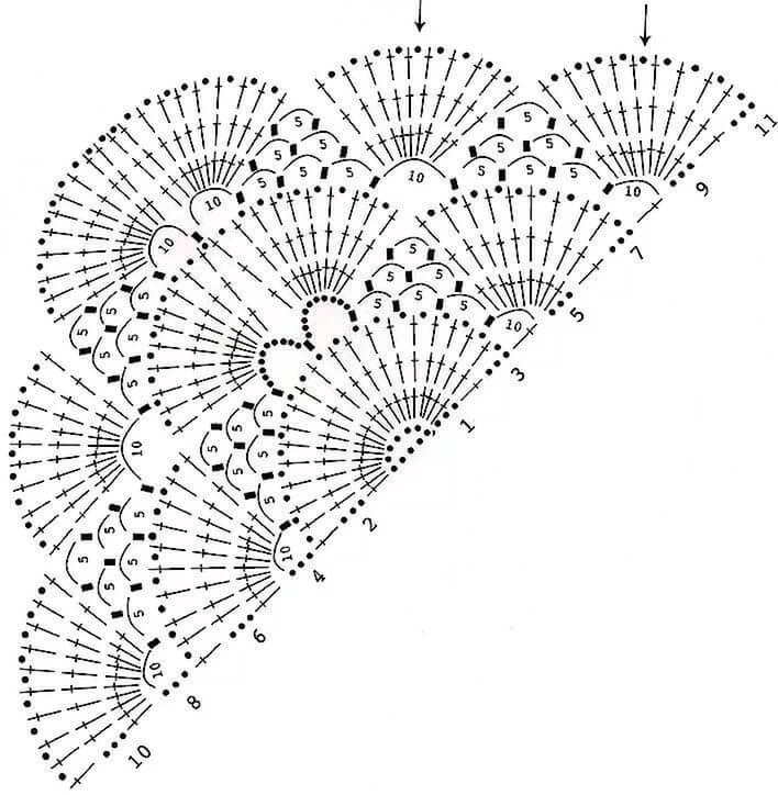 Фото схема вязания шали крючком для опытных мастериц