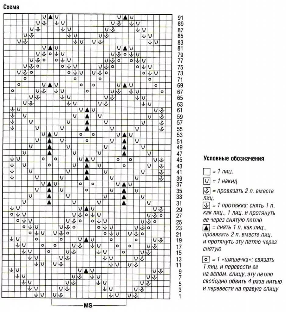 Вязание палантина спицами схемы и описания 93