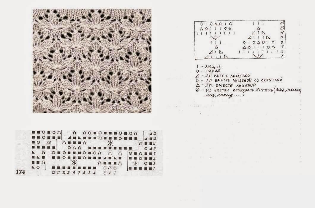 Ажурные узоры вязание спицами схемы и описание 71