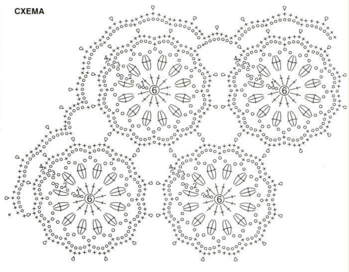 Фото схема вязанной шали крючком мотивами для начинающих