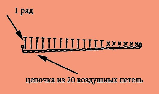 Фото схема для вязания ириса крючком