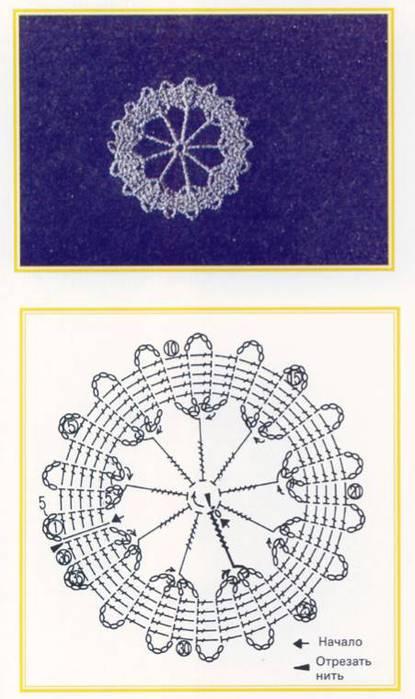 Фото техника вязания брюггского кружева