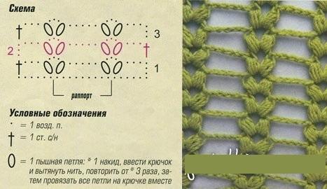 Фото вязание средней части для бирюзового топа брюггским кружевом