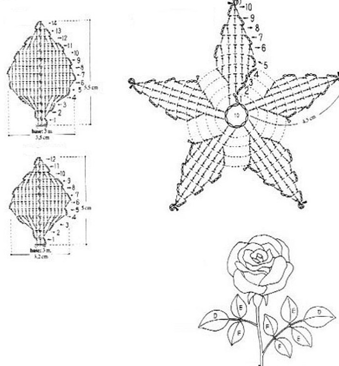Вязание цветов крючком схемы описание
