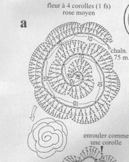 Вязание цветов крючком схемы и описание бесплатно