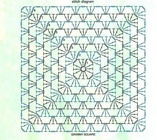 Фото бабушкин квадрат в вязанных подушках крючком схема