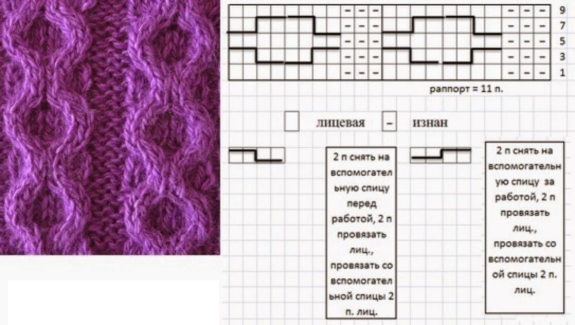 Схема узор вязания косички