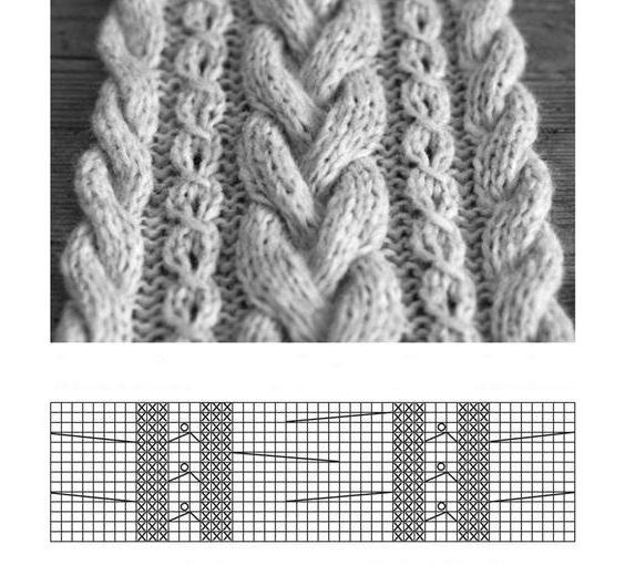 Фото схема для вязания узора косы и жгуты