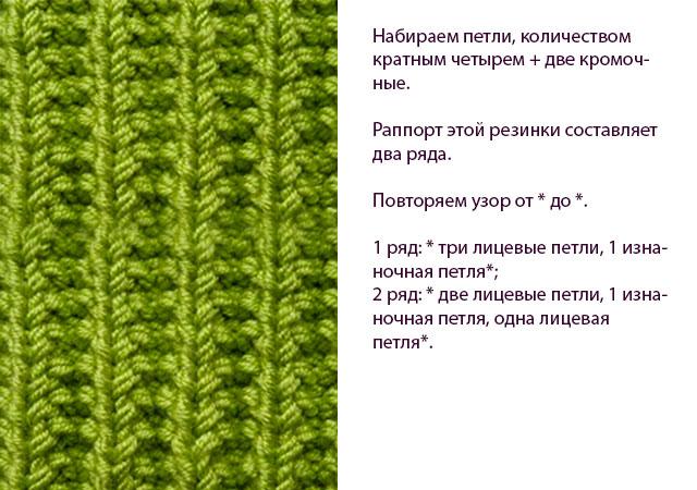 Схема для вязания французская резинка
