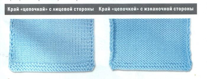 Фото кромочные петли при вязании спицами
