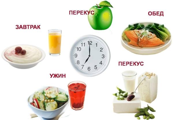 Пример правильного меню для похудения на день