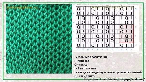 Фото схема узора для вязания сот спицами