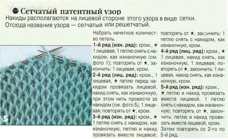 Фото подходящие фактурные узоры спицами для пальто полным женщинам