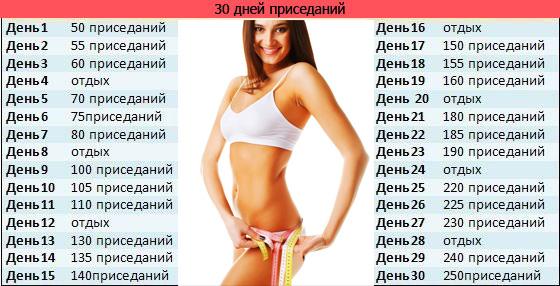 Диета похудеть быстро в бедрах