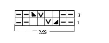 фото схема для вязания ажурных полосок спицами