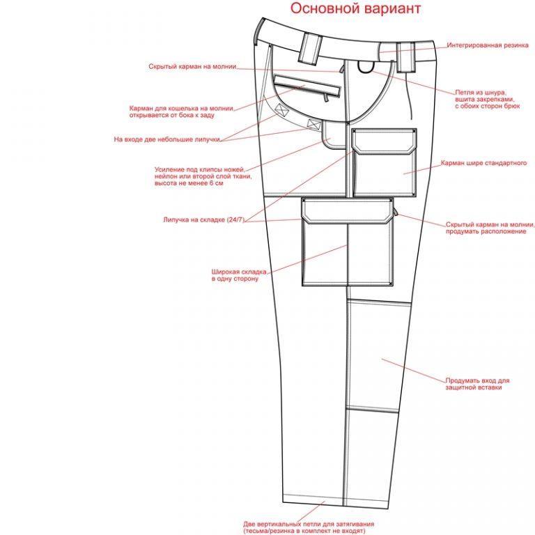 сделать панно виды мужских ремней для брюк и названия названия