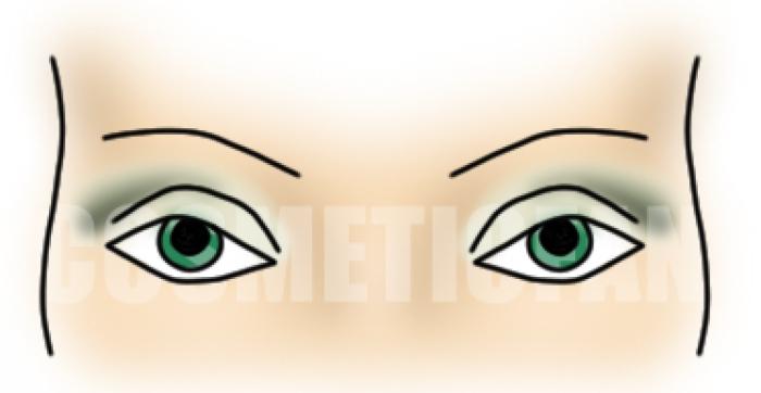 Техники нанесения теней на глаза